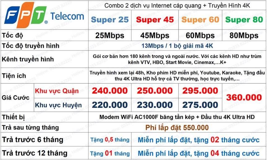 Bảng giá gói combo Internet + truyền hình FPT