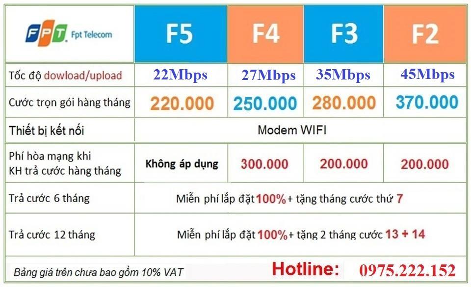 Báo Giá Lắp Mạng Internet FPT