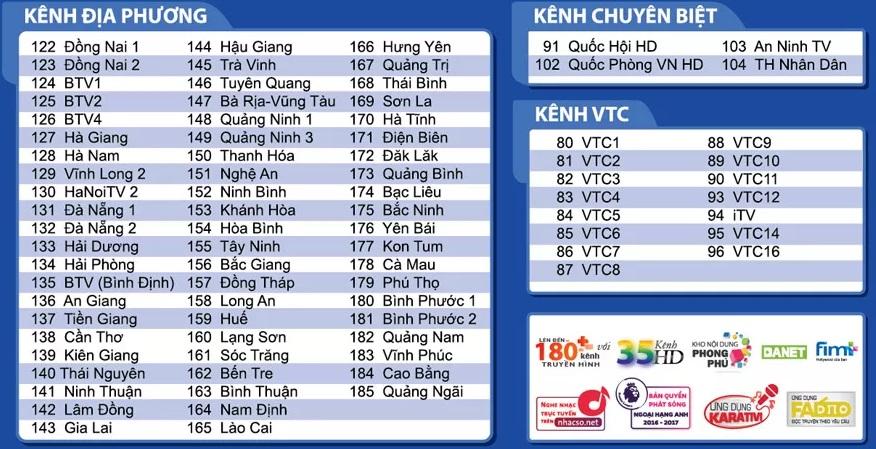 Danh sách kênh truyền hình địa phương