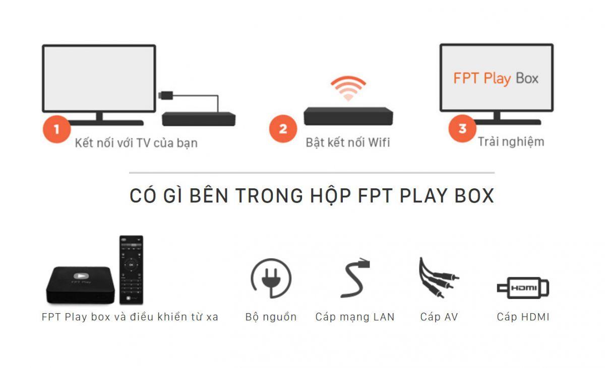 fpt-play-box-huong-dan-cai-dat