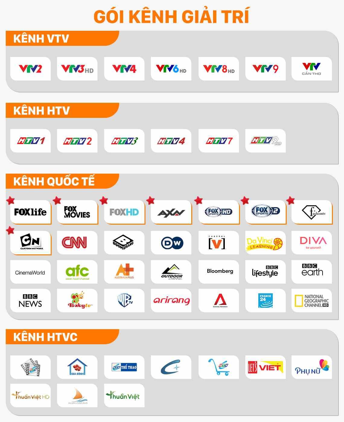 Danh sách kênh gói giải trí