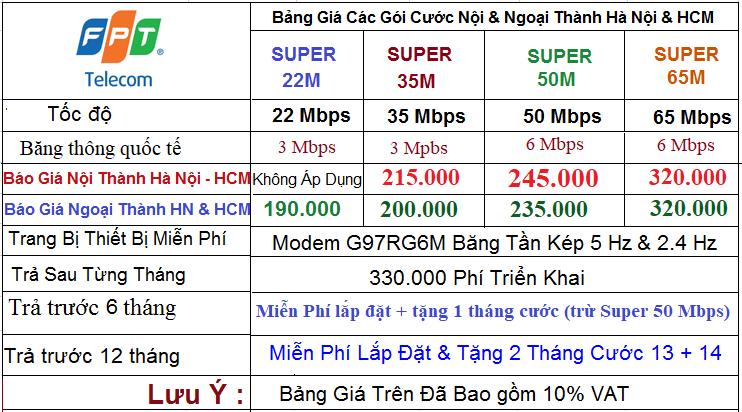 Báo giá lắp mạng Fpt Sóc Sơn 2020