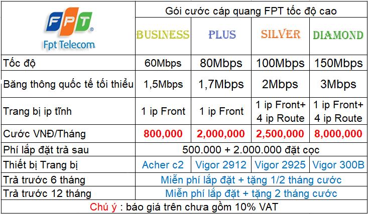 Bảng giá lắp mạng Fpt doanh nghiệp quán Game